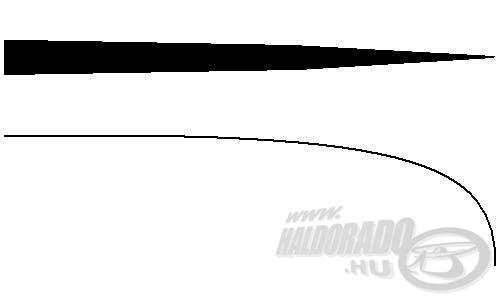 A spicc-akciós bot a vastagabb alsó és középső rész felett hirtelen vékonyodik el
