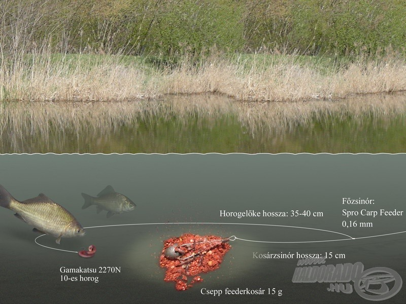 Így működik a végszerelék a víz alatt