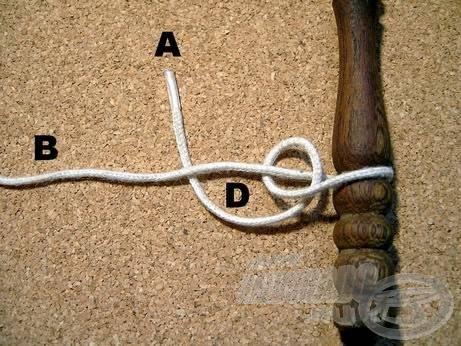 Vegyük át az (A)-t a (B) mögött. Létrejött a (D) hurok