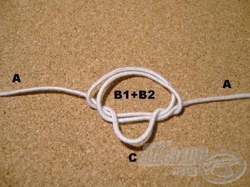 A (C) fület fogjuk meg, és vegyük át a (B1+B2) közös hurkon