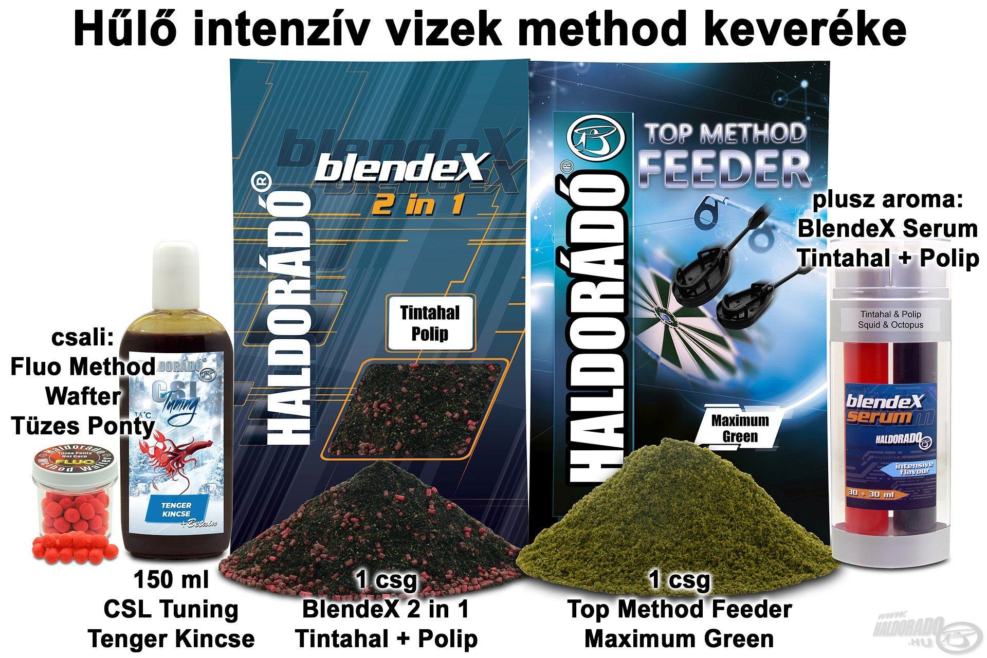 Hűlő intenzív vizek method keveréke