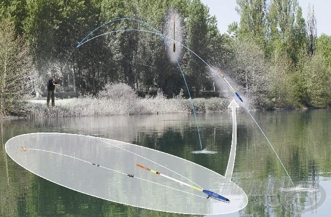A hagyományos úszókhoz képest, a Rocket waggler laposabb röppályán, akár 10 - 20%-kal távolabb dobható anélkül, hogy úszónk kitérne vagy billegne a levegőben.