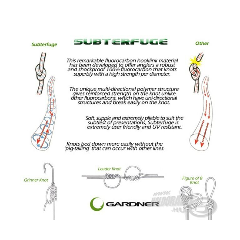 GARDNER Subterfuge Super Soft Fluorokarbon 15 Lbs